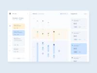 Memory  UI - Grouping time logs