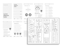 Wireframe & Sketch