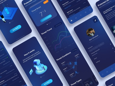 Protected Lab cyber cybersecurity graphic dashboard secure threat protect ios ux ui design