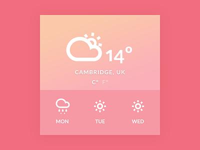 Weather UI interface beautiful creative weather clouds icons illustration web design ux ui