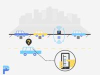 ParkShark Infographic
