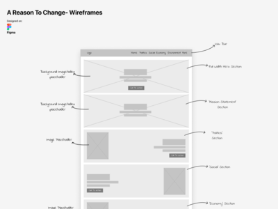 A Reason To Change- Wireframes