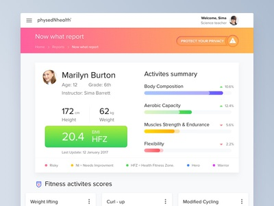Fitness Report - Physednhealthy