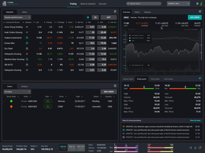Ultimate stocks and trading Solution