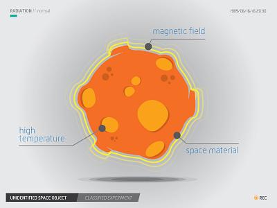 Meteor Experiment meteor space science ui alien