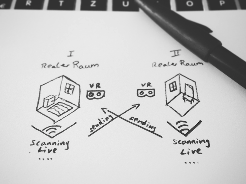 Bringing thoughts on Paper paper ideas sketches sketch ai cardboard vr live virtual reality