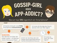 Simyo - Infographic