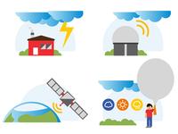 Weather visualizations