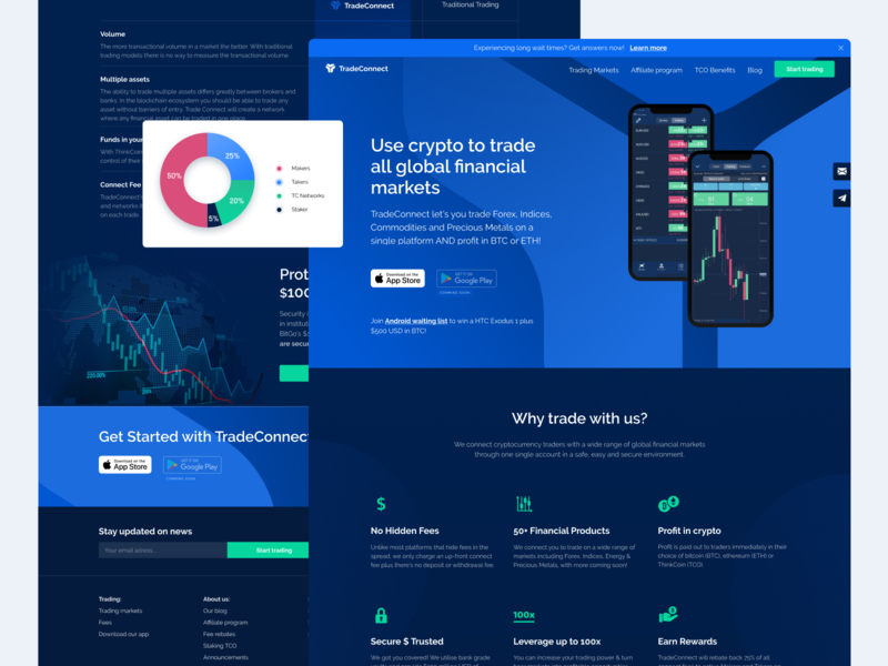 Trade Connect chart markets finance trade trading bitcoin crypto ethereum blockchain cryptocurrency ui ux ethworks design