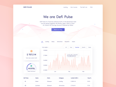 Defi Pulse redesign redesign clay clear pulse waves ui ux website landing ethworks cryptocurrency chart ethereum blockchain financial crypto