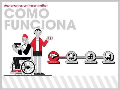Netflix bundle wheelchair vector netflix illustrator illustration art characterdesign 2d art