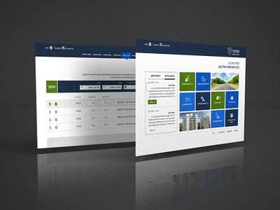 Project management platform for real state