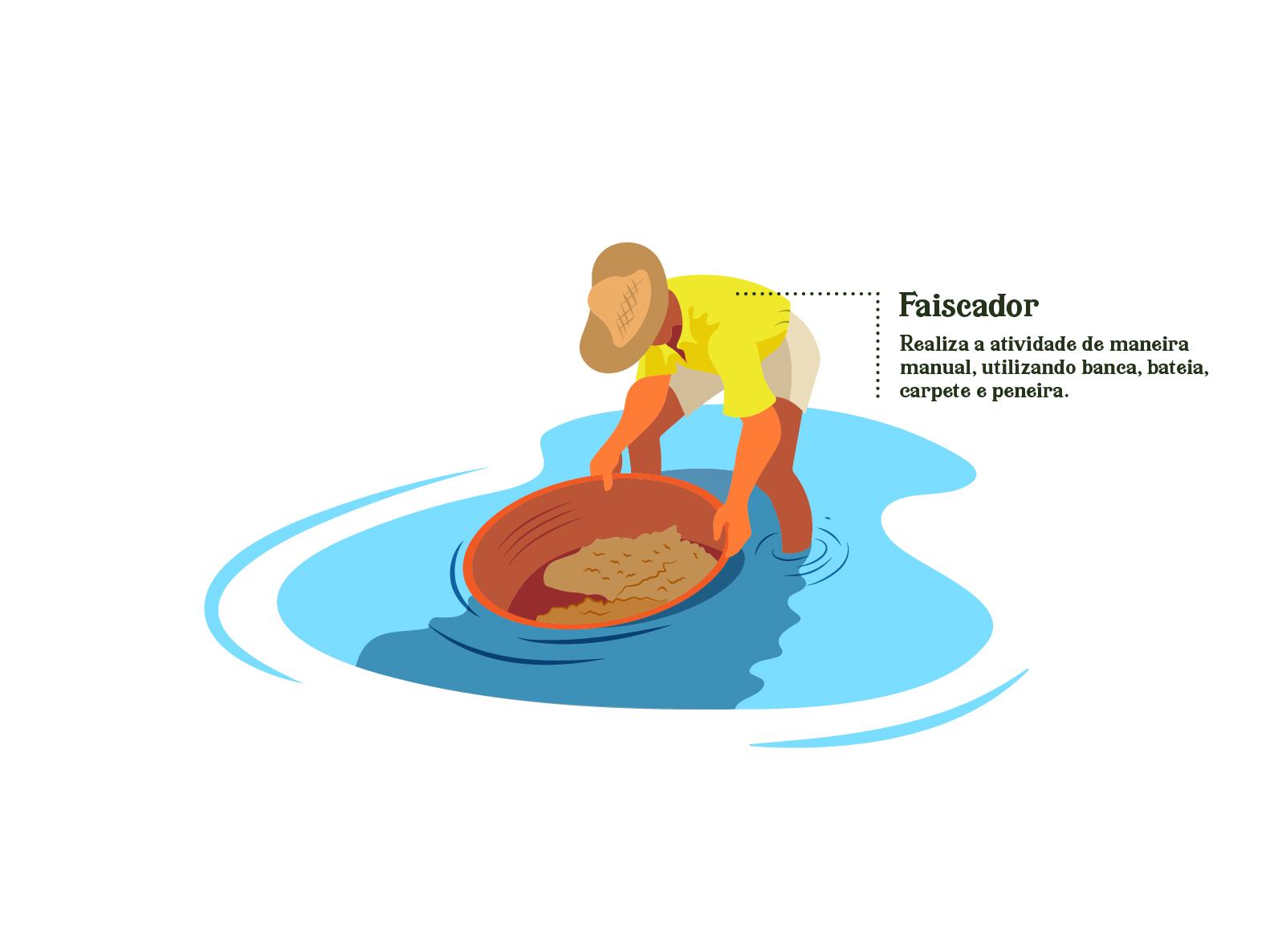 Garimpeiros - Faiscador web flat vector design illustration