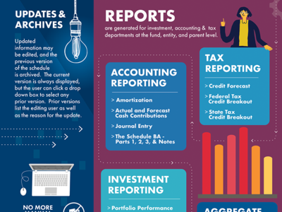TCIT InfoGraphic