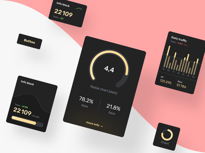 Analytics Chart ux kit system product graphic day 18 018 daily ui ui layout app web sketchapp chart analytics chart