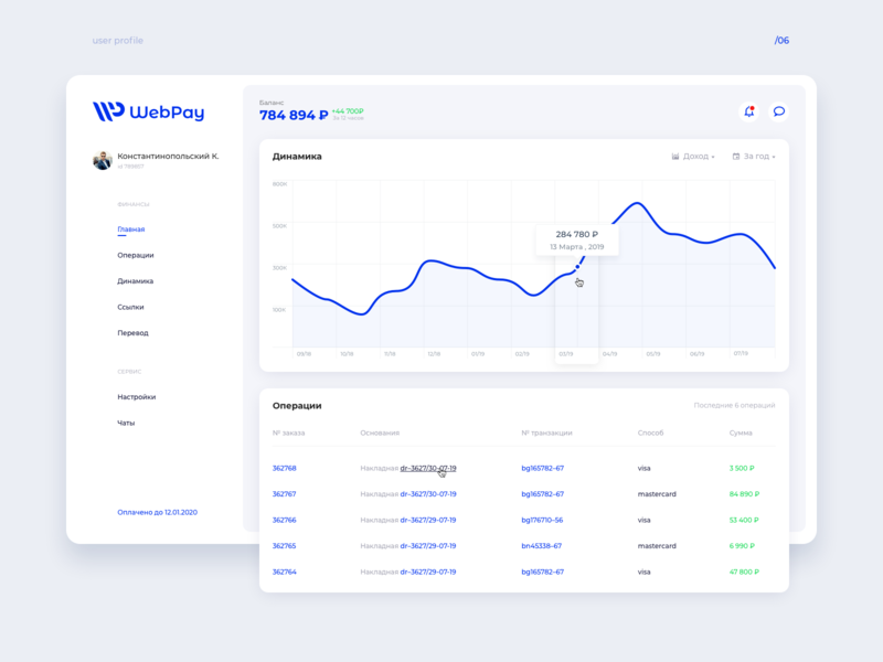 Dashboard — User profile ui wallet finance dashboard layout web 006 daily ui