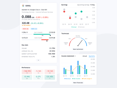 Stock's detail widgets stats earnings financial ux ui tradingview trading platform interface product design trading finance