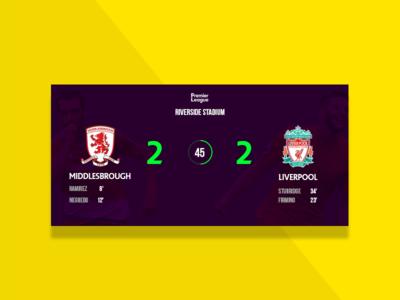 Premier League Re-design