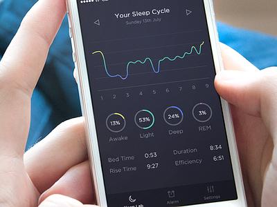 Sleep Time App sleep time cycle graph dark minimal night nap dreams