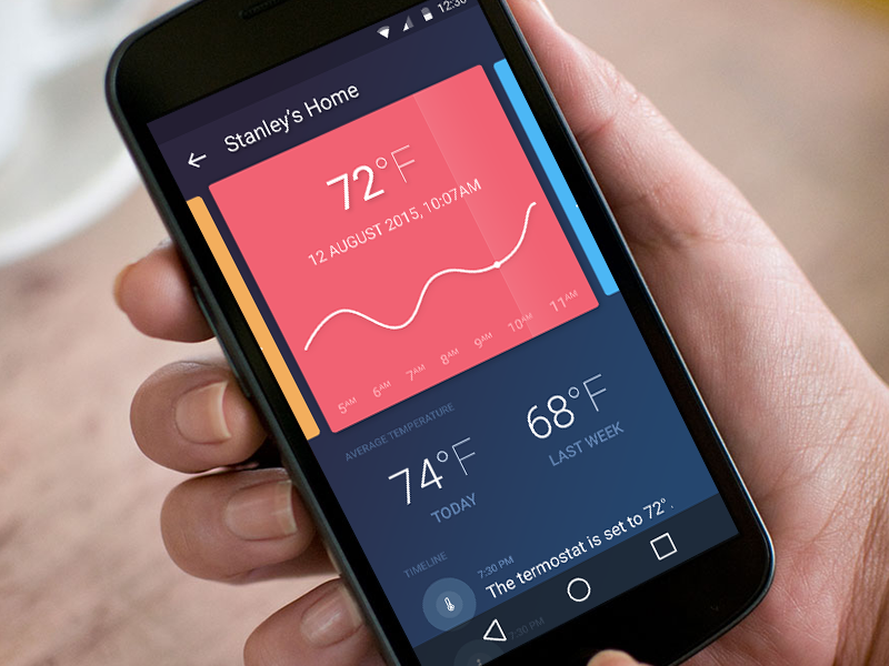 Angee for Android timeline temperature analytics graph stats simple angee