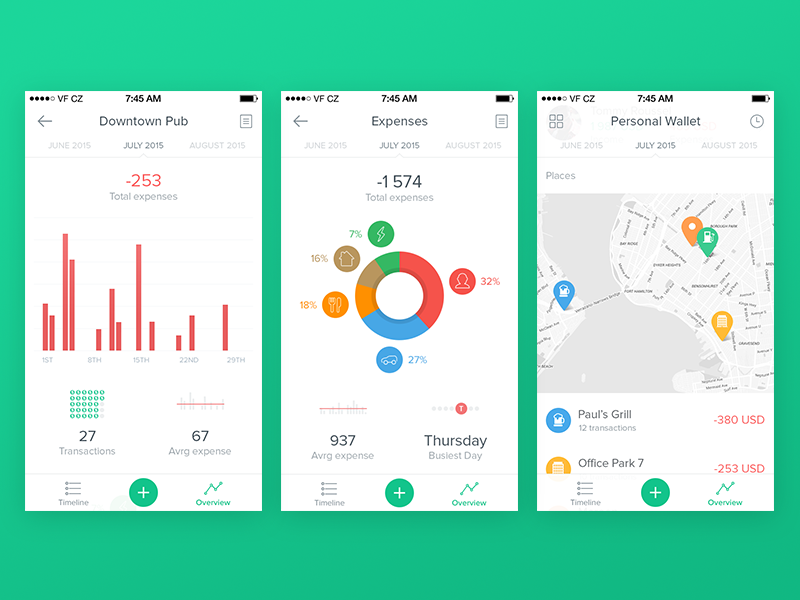 Spendee Overview Redesign charts mobile ios app finance simple ui overview analytics graphs spendee