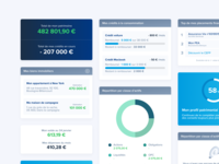 Finance manager - modules saving pfm boursorama banque money management manager finance dataviz data dashboad banking bank webdesign ux ui