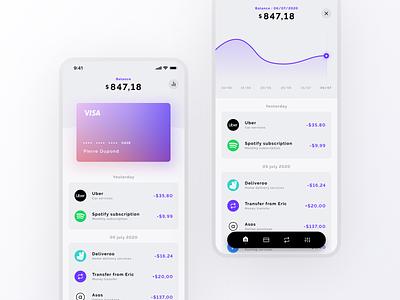 Refined banking concept money fintech finance expenses balance dataviz budget creditcard card banking bank app gradient minimal modern concept ux ui