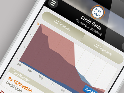 Credit Card Transaction Chart chart graph ios credit banking