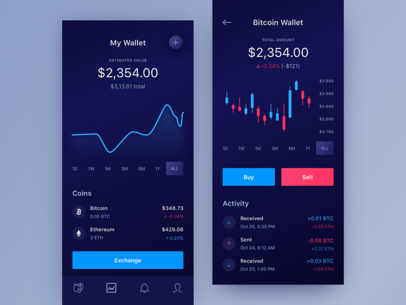 CryptoApp for IOS Vol.1 crypto currency tech ethereum bitcoin mobile crypto exchange interface ui ios crypto wallet crypto coin app