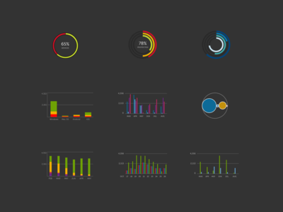 Data Visualization Study