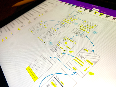 Wireframe Sketches in OneNote