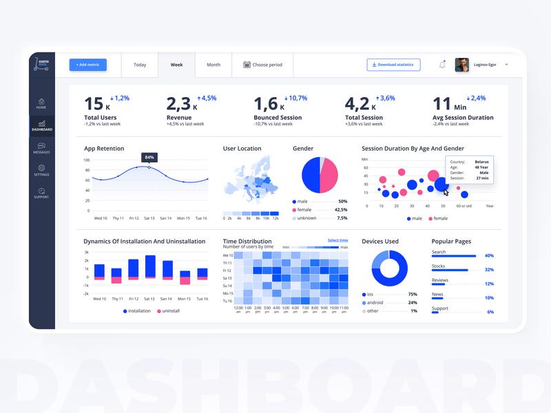 Design Analytics Chart