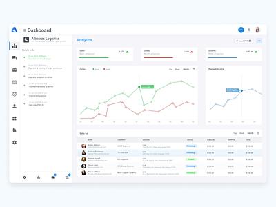 Dashboard (CRM) dashboard template erp crm task analytics chart chart dashboard ui sales dashboard