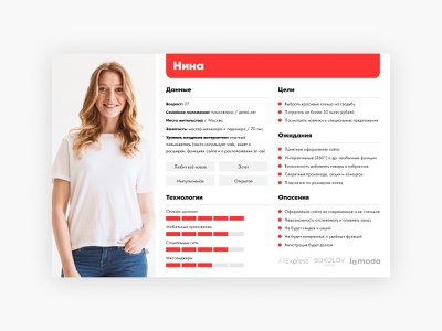 User Persona Card / UX Research research user user experience design user experience ux research user persona persona ux design ux