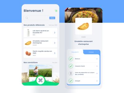 Food App - Mobile UI & UX