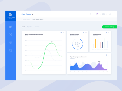 Data website - Dashboard
