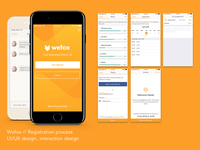 Wefox registration process