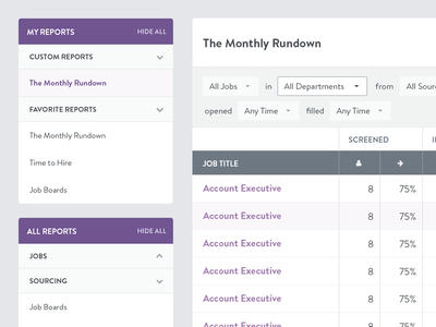 Reporting filters saved reports reports report engine