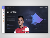 Player Performance Dashboard