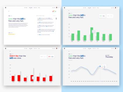 Dashboard UI - Data Analytics dashboard ui dashboard uiux design uxui uxdesign ui design uidesign ux ui