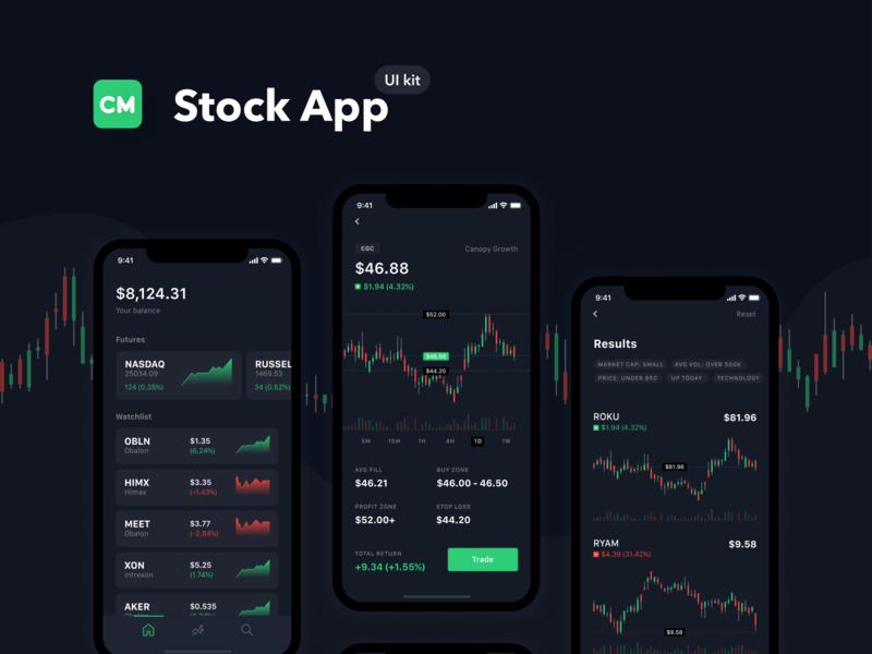 Checkmate iOS Mobile UI Kit stock trading robinhood stock mobile stock app daily ui dailyui mobile ui kit mobile ui mobile app ui kit ux ui
