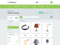 Ledlamp product category page full