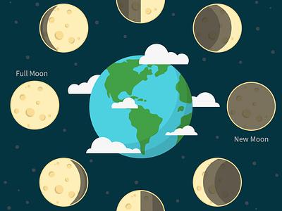 Moon Phases stars moon phases vector flat design full moon crescent moon