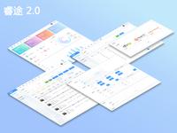 ERP 2.0