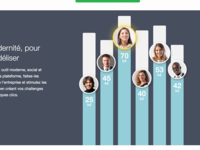 Sales ranking (Landing page design 2014)