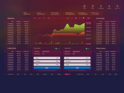 Digitalmoney stock exchange money web site design ux ui site design