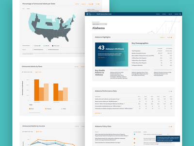 The Commonwealth Fund's Health System Data Center data visualization line graph bar graph percentage states alabama key highcharts tooltip icon visualization website health graph data chart state table map