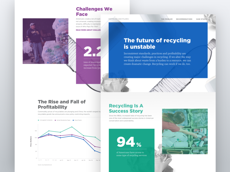 Recycling Reimagined Website atendesigngroup aten sustainability waste trash recycle multiply animation data visualization chart stats line graph typography website