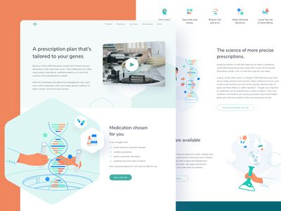 Nalagenetics Website - Patient - Omnicreativora dashboard design dashboard ui nurse doctor hospital flatdesign illustrations webdesign landing page website pharmaceutical medicine medical pharmacy