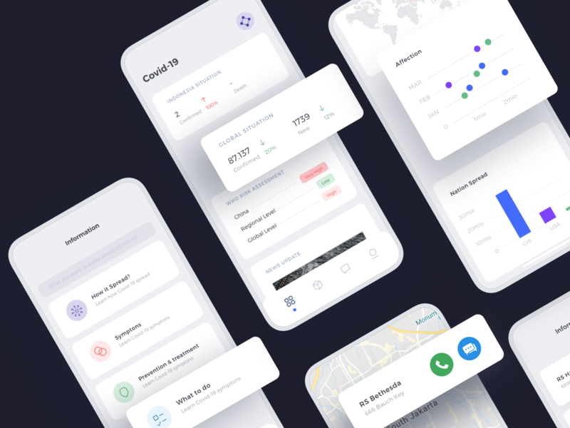 Covid App - #exploration